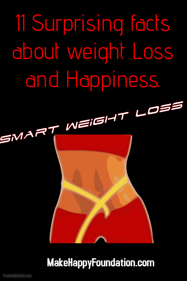 Why you may not be getting weight loss results despite diet and exercise?Startling facts for happier lighter you.