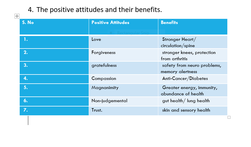 Disease Attitude connect. Why you get a specific disease? Attitude Disease List