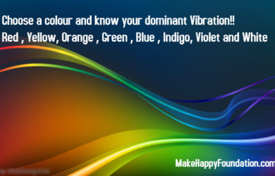 Choose a colour and know your current vibration you are sending to Universe - Made with PosterMyWall
